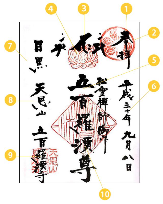 お寺の御朱印(説明用)